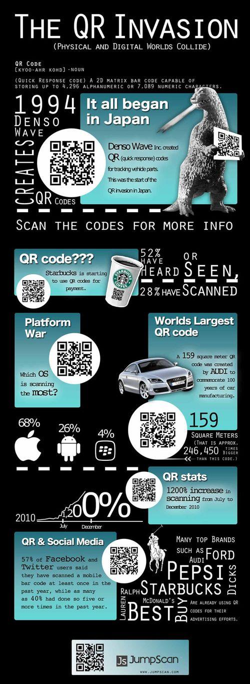 Qr-codes-small