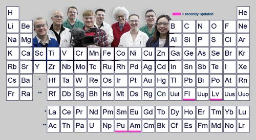 PeriodicTableVideo