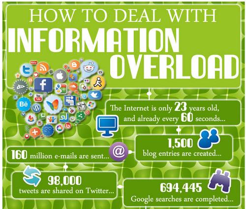 Information overload1