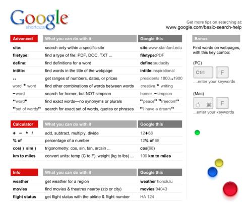Google-cheat-sheet-7.5X9-updated