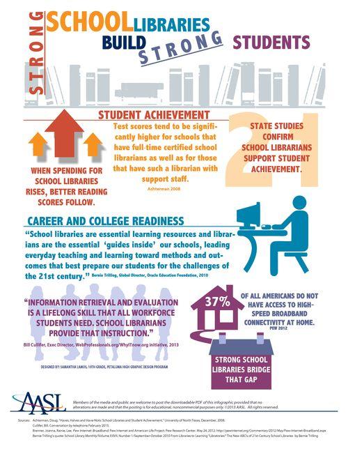 AASL_infographic