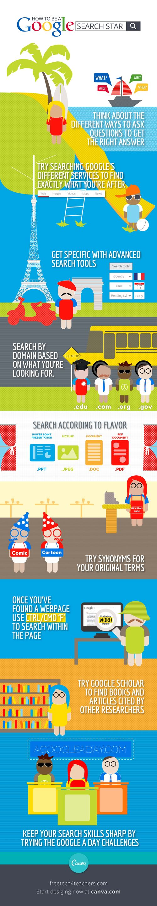 GoogleSearch-Infographic