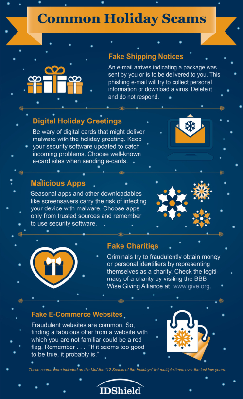 HolidayScams