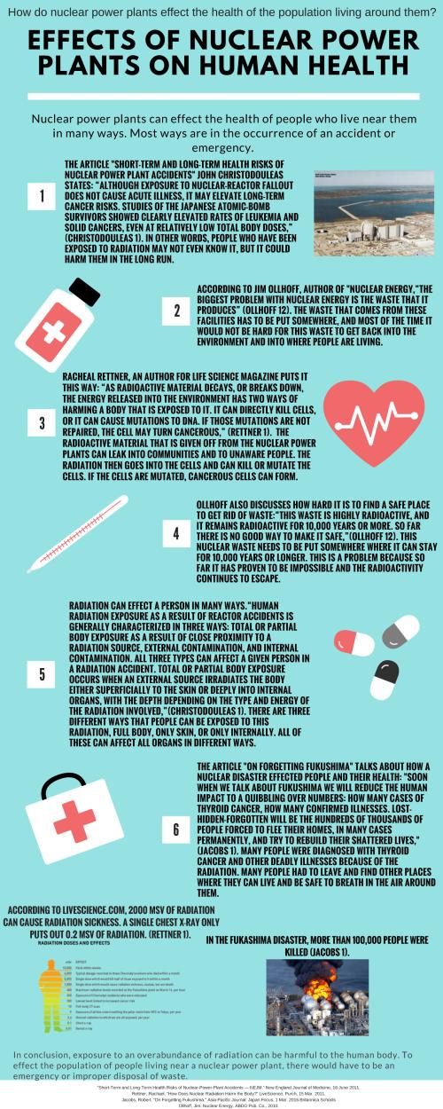 Effects on Human Health