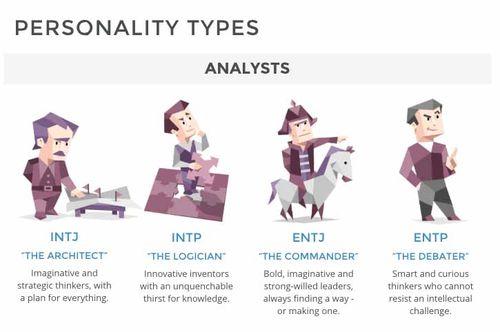 Personalities1