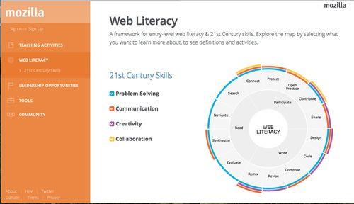 WebLiteracyMap