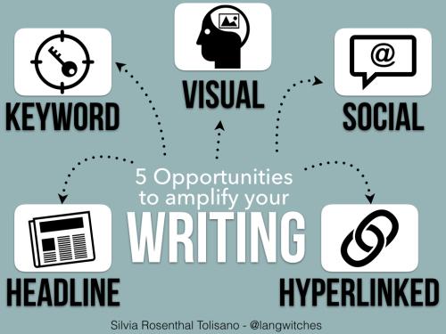 Amplify-writing.002