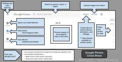 Google Photos Cheat Sheet
