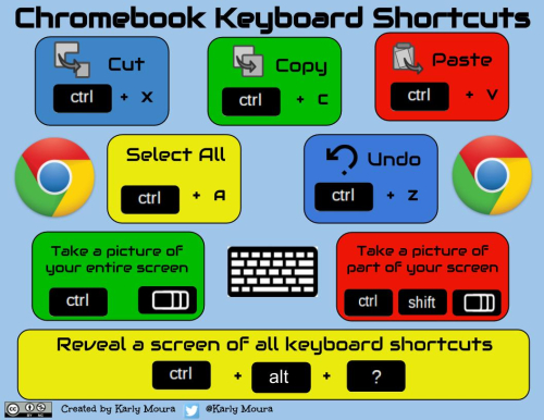 Simple Chromebook Keyboard Shortcuts