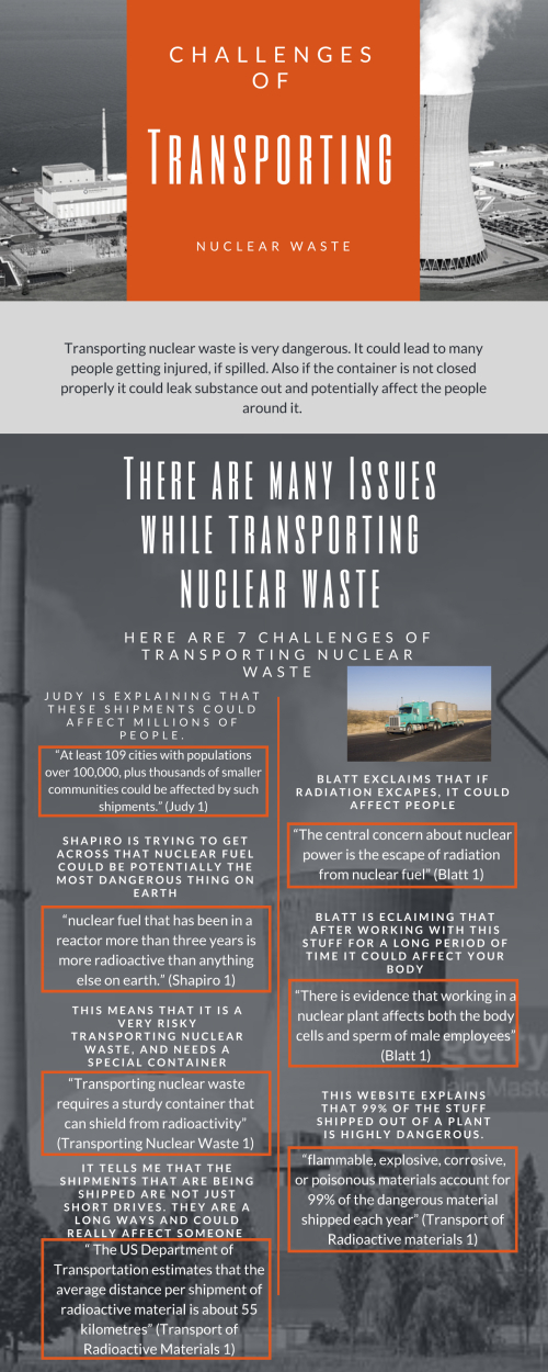 Transporting Nuclear Waste-1