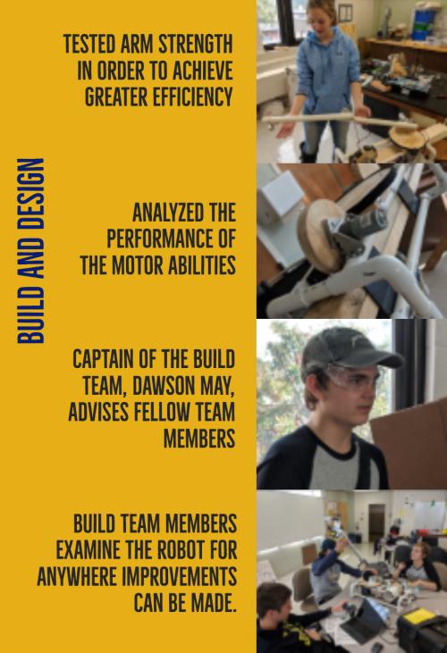 Build and Design (1) (1)