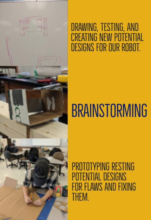 Brainstorming (1)