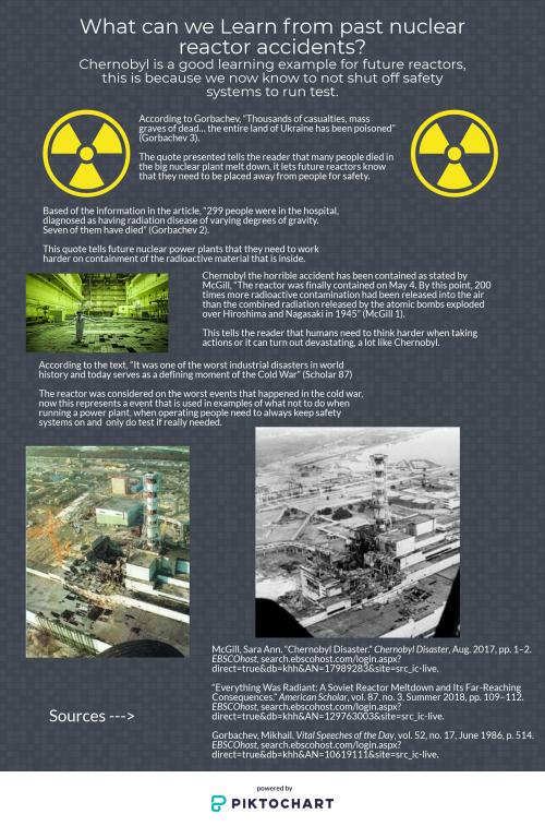 Chernobyl-5c-20_38025006